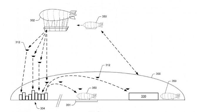 Princip fungování vzdušných skladů pro drony.
