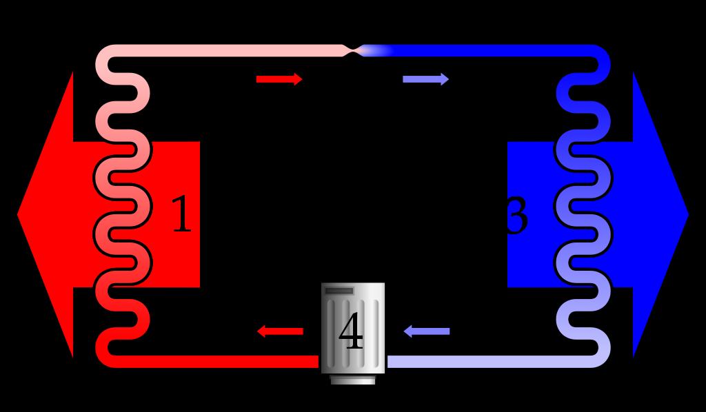 Schéma tepelného čepadla